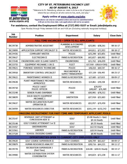 August 4 2017 Vacancy List_Page_1