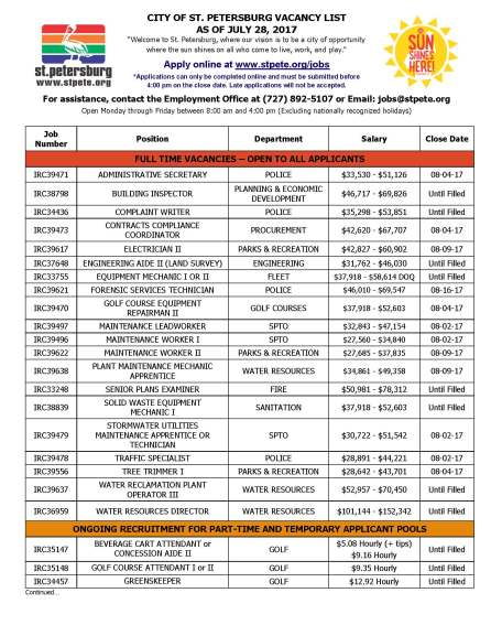 July 28 2017 Vacancy List_Page_1